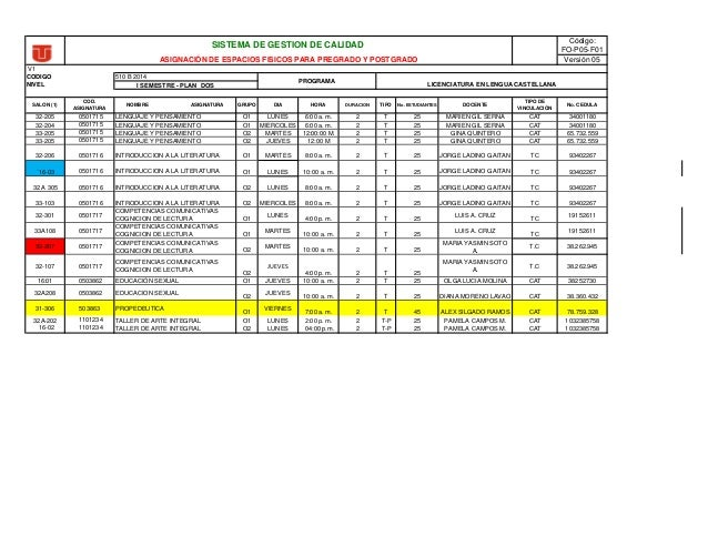 Código: FO-P05-F01 Versión 05 V1 CODIGO 510 B 2014 NIVEL I SEMESTRE - PLAN DOS 32-205 ´0501715 LENGUAJE Y PENSAMIENTO O1 L...