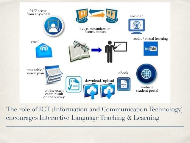 the role of information icts in This research project study titled the roles of information and communication technology (ict) in educational research and contains concise and needed information.