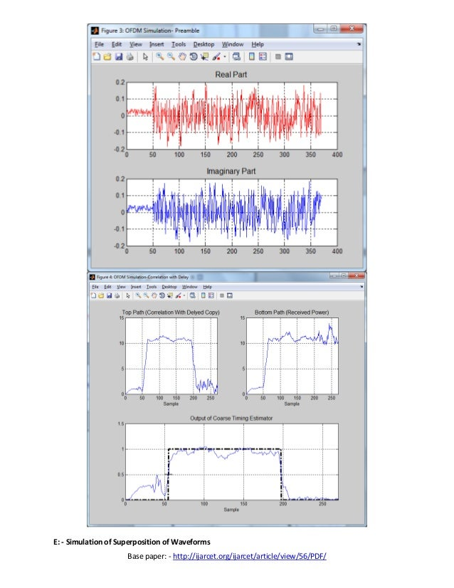 Simulation and Performance Analysis of OFDM System Based on Simulink