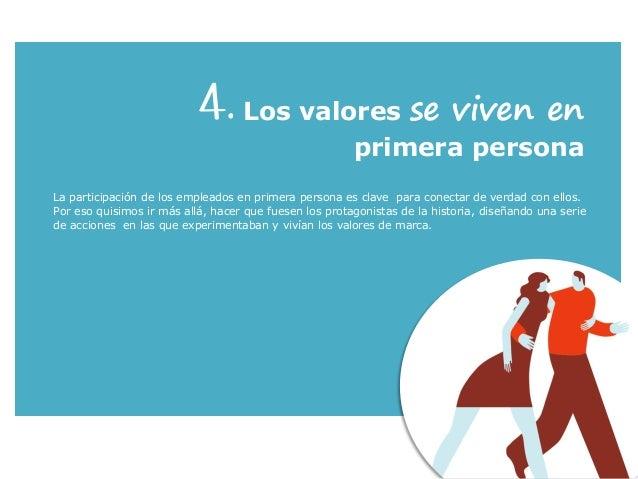 Comunicamos y compartimos nuestros valores La participación de los empleados en primera persona es clave para conectar de ...