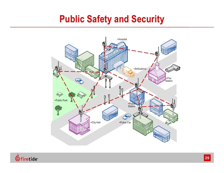 Asis Ccct Workshop Wireless Security Amp Surveillance