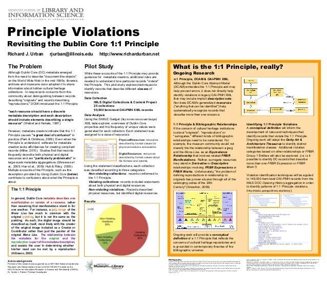 Principle Violations Revisiting the Dublin Core 1:1 Principle Richard J. Urban rjurban@illinois.edu http://www.richardurba...