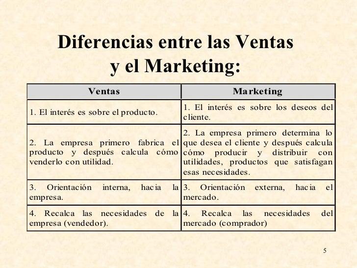Diferencias entre las Ventas y el Marketing: