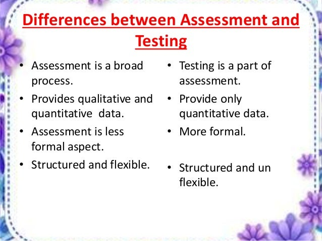 Nature and goals of assessment and evaluation Qualitative Data Analysis Process