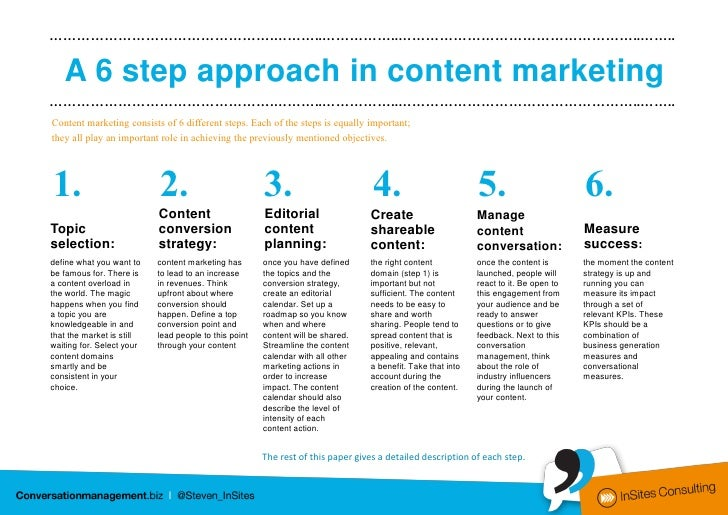 6 steps of a marketing plan It's not too early to prepare to rev up your marketing machine for 2018 to help you get started on your marketing plan and calendar, here are six steps we recommend: step 1: begin with a review of your marketing results for the current year check your stats for the number of new client .