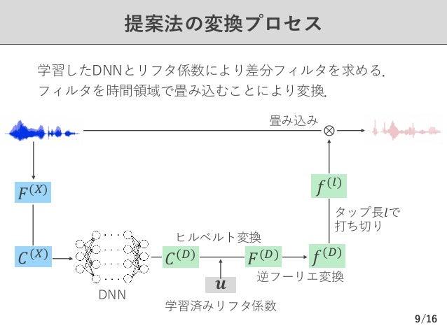 /16 提案法の変換プロセス 9 学習したDNNとリフタ係数により差分フィルタを求める. フィルタを時間領域で畳み込むことにより変換. 逆フーリエ変換 𝒖 学習済みリフタ係数 ヒルベルト変換 タップ⻑𝑙で 打ち切り DNN 畳み込み 𝐹($) ...