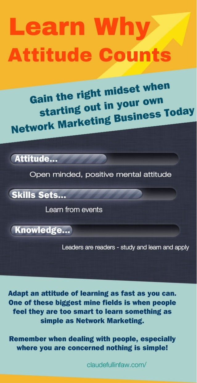 Three Key Elements In Acquiring Success In Network Marketing!