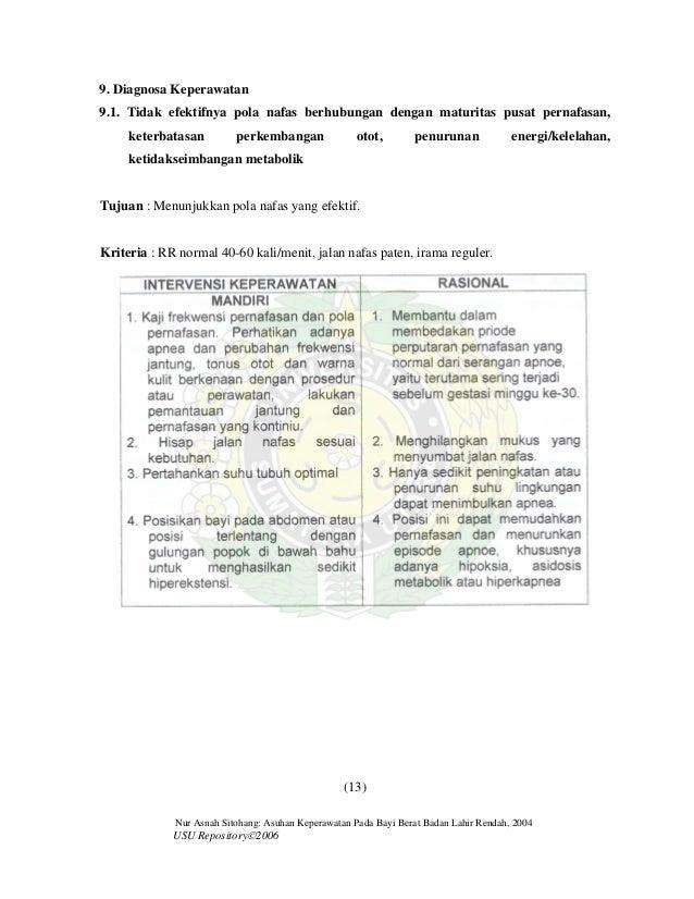 Ketidakseimbangan Nutrisi Kurang dari Kebutuhan (NIC NOC)