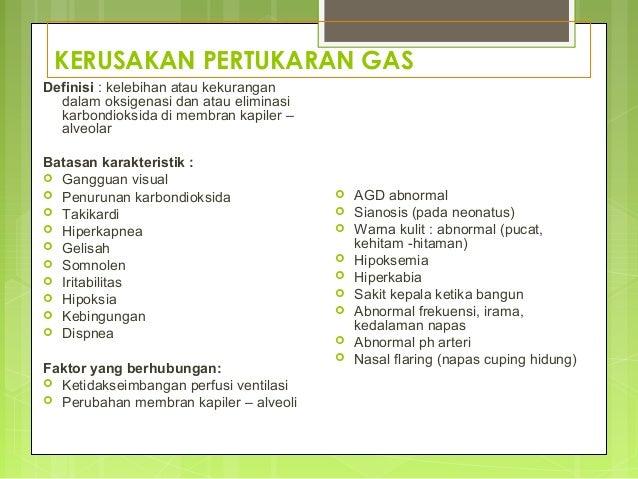 Gangguan Pertukaran Gas dan Rasionalnya Terbaru fix