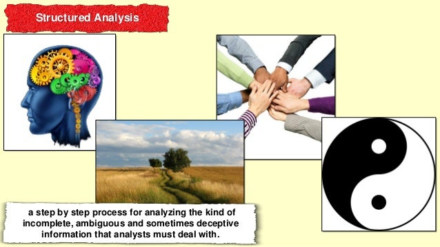 Structured Analytic Techniques contain Diagnostic + Contrarian + Imagination elements  16