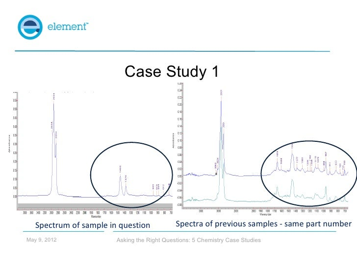Clinical Case Studies | Clinical Chemistry