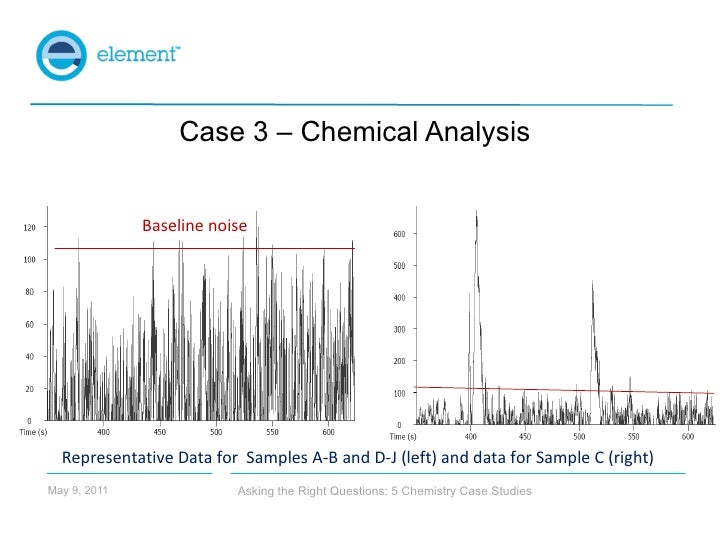 zychol chemicals case study answers Chem 124h organic chemistry case study # 1  you will work in your collaborative groups and arrive at answers to the case study questions  compare the chemical.
