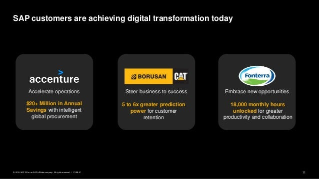 11PUBLIC© 2019 SAP SE or an SAP affiliate company. All rights reserved. ǀ SAP customers are achieving digital transformati...