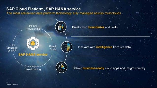 14PUBLIC© 2019 SAP SE or an SAP affiliate company. All rights reserved. ǀ SAP Cloud Platform, SAP HANA service The most ad...