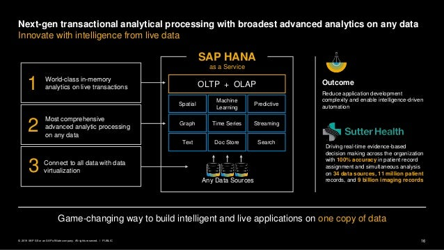 16PUBLIC© 2019 SAP SE or an SAP affiliate company. All rights reserved. ǀ Next-gen transactional analytical processing wit...