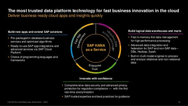 17PUBLIC© 2019 SAP SE or an SAP affiliate company. All rights reserved. ǀ The most trusted data platform technology for fa...