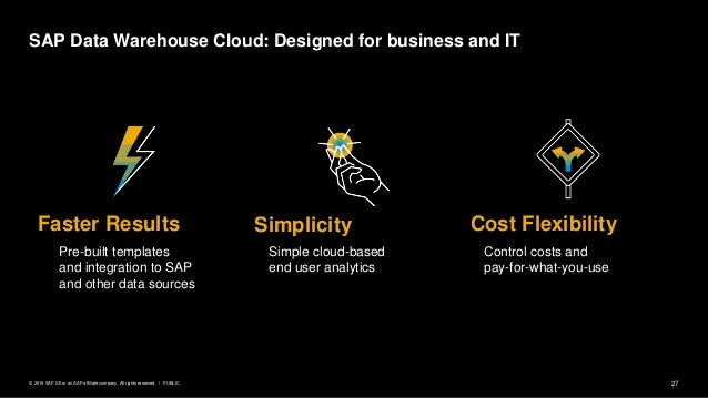 27PUBLIC© 2019 SAP SE or an SAP affiliate company. All rights reserved. ǀ SAP Data Warehouse Cloud: Designed for business ...
