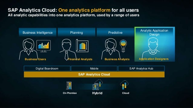 33PUBLIC© 2019 SAP SE or an SAP affiliate company. All rights reserved. ǀ PredictiveBusiness Intelligence Planning Financi...