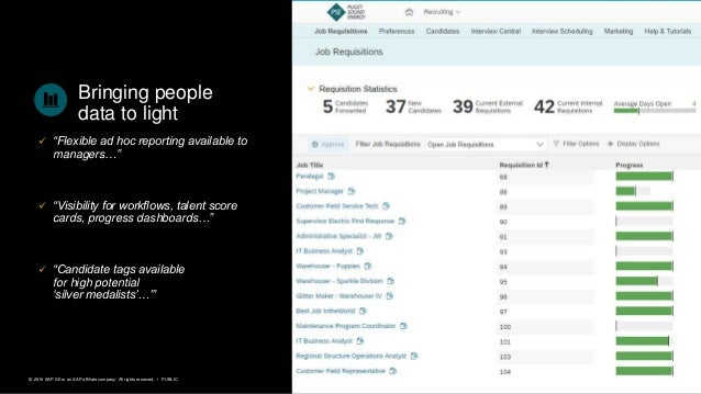 """51PUBLIC© 2019 SAP SE or an SAP affiliate company. All rights reserved. ǀ Bringing people data to light  """"Flexible ad hoc..."""