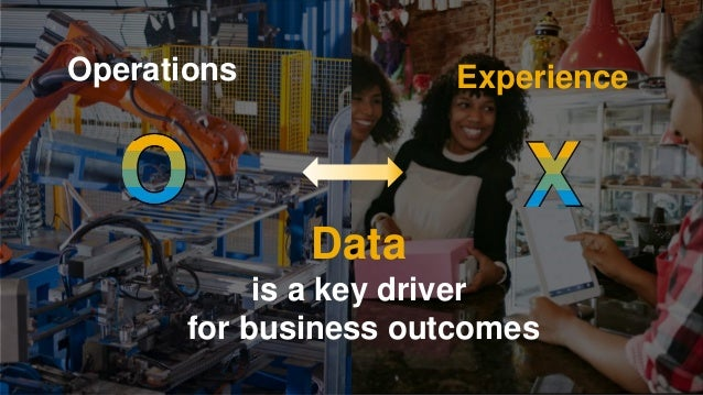 6PUBLIC© 2019 SAP SE or an SAP affiliate company. All rights reserved. ǀ Operations Experience Data is a key driver for bu...