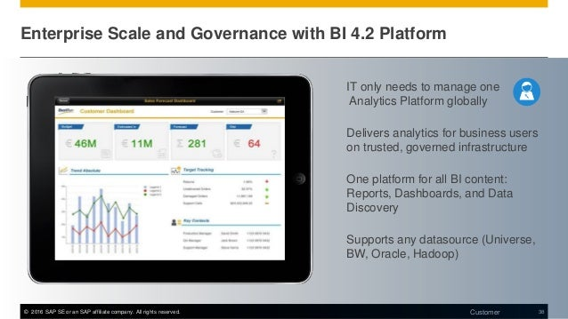 business intelligence platform administrator guide 4.2 sp4