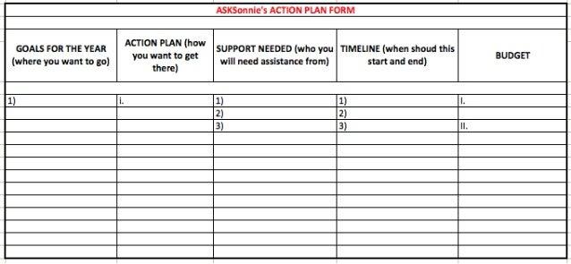 ASKSonnie's Action Plan form
