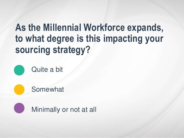 Quite a bit Somewhat Minimally or not at all As the Millennial Workforce expands, to what degree is this impacting your so...