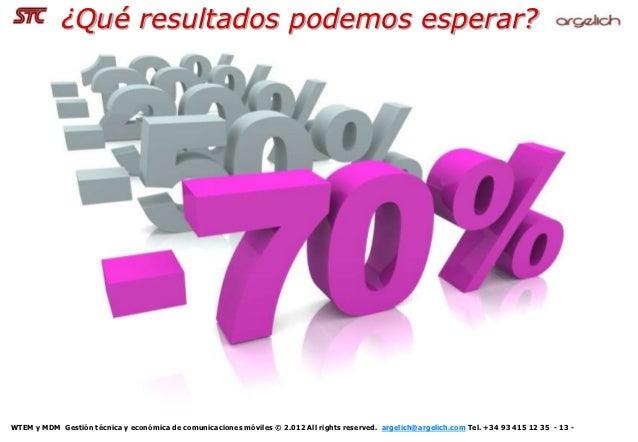 ¿Qué resultados podemos esperar?WTEM y MDM Gestión técnica y económica de comunicaciones móviles © 2.012 All rights reserv...