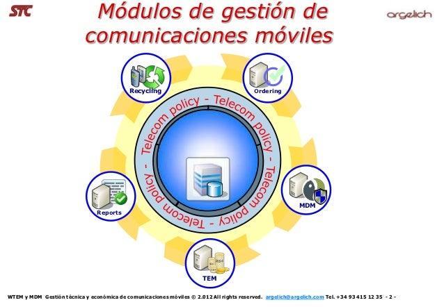 Módulos de gestión de                            comunicaciones móviles                                            Recycli...