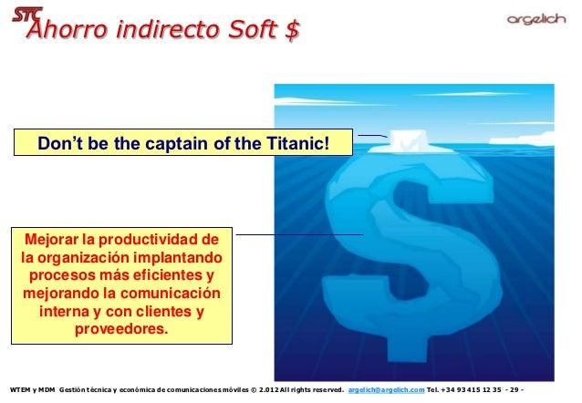 Ahorro indirecto Soft $       Don't be the captain of the Titanic!    Mejorar la productividad de   la organización implan...