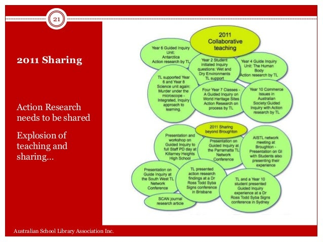 Collaborative Teaching Research ~ Tl s working with principals collaborative teaching and