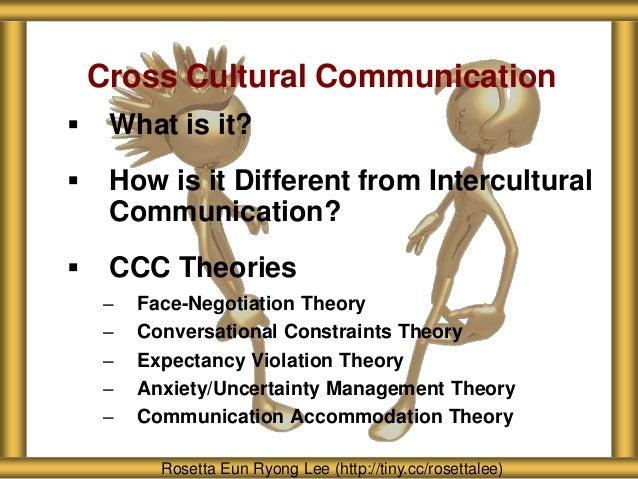 ASL Cross Cultural Communication