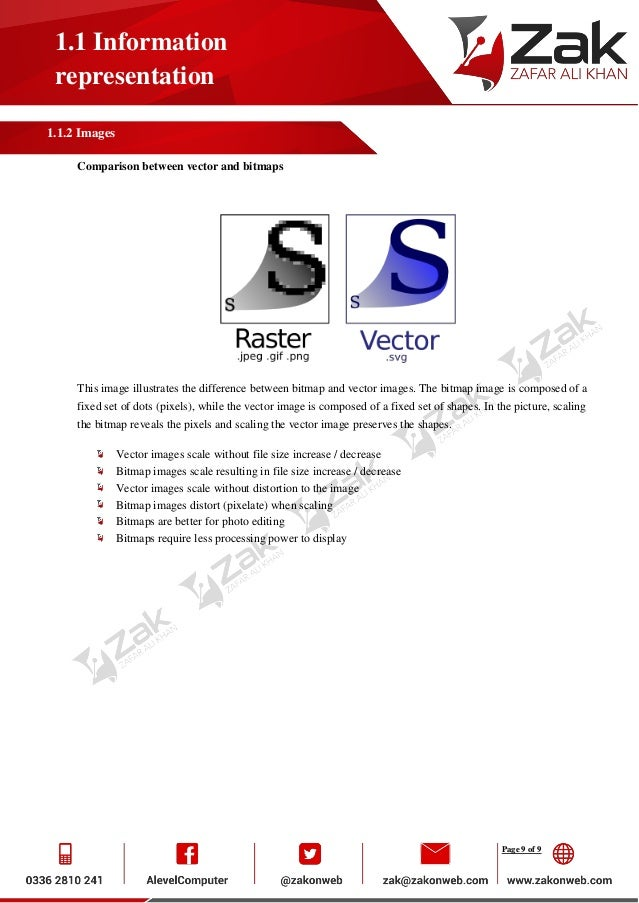 a level computer science book pdf