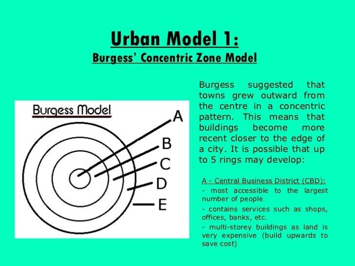 As geography urban morphology and model urban model ccuart Images