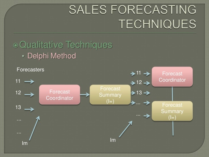 Salesforecastingjpgcb - Best of sales forecast template powerpoint concept