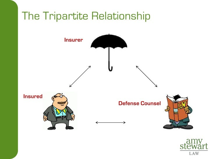 define of counsel relationship