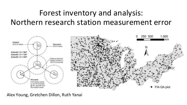 Forest inventory and analysis: Northern research station measurement error Alex Young, Gretchen Dillon, Ruth Yanai