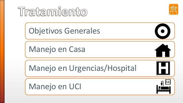 Objetivos Generales Manejo en Casa Manejo en Urgencias/Hospital Manejo en UCI