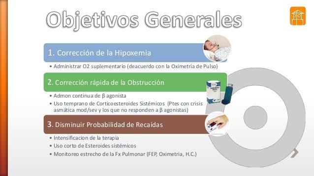 . Corrección de la Hipoxemia • Administrar O2 suplementario (deacuerdo con la Oximetria de Pulso) . Corrección rápida de l...