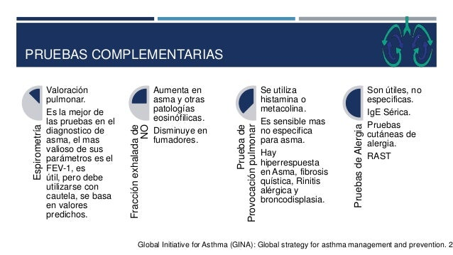 PRUEBAS COMPLEMENTARIAS Global Initiative for Asthma (GINA): Global strategy for asthma management and prevention. 20 Espi...