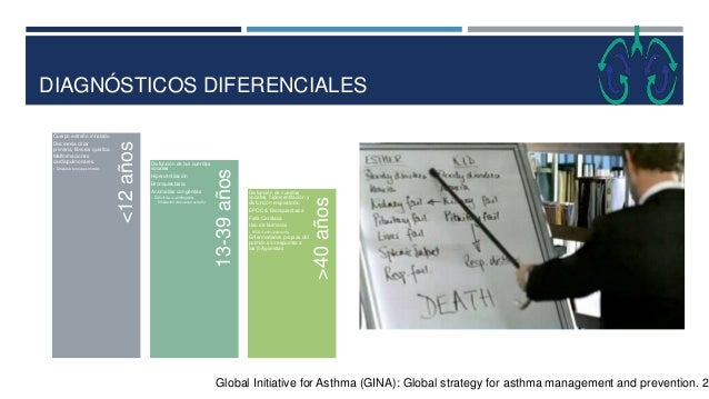 DIAGNÓSTICOS DIFERENCIALES Global Initiative for Asthma (GINA): Global strategy for asthma management and prevention. 20 >...