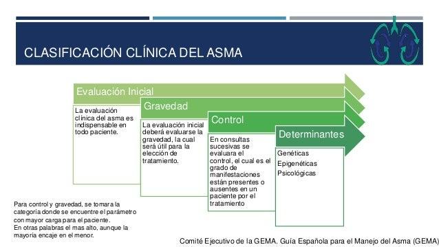 CLASIFICACIÓN CLÍNICA DEL ASMA Comité Ejecutivo de la GEMA. Guía Española para el Manejo del Asma (GEMA) Evaluación Inicia...