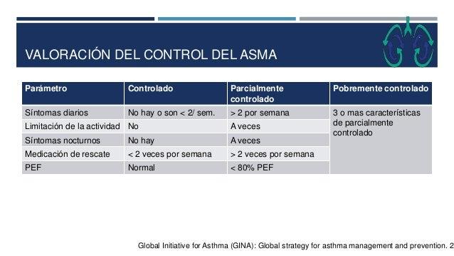 VALORACIÓN DEL CONTROL DEL ASMA Parámetro Controlado Parcialmente controlado Pobremente controlado Síntomas diarios No hay...
