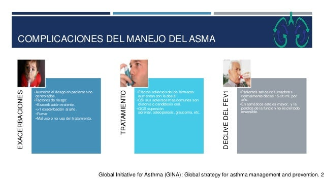 COMPLICACIONES DEL MANEJO DEL ASMA Global Initiative for Asthma (GINA): Global strategy for asthma management and preventi...