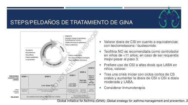 STEPS/PELDAÑOS DE TRATAMIENTO DE GINA  Valorar dosis de CSI en cuanto a equivalencias con beclometasona / budesonide.  T...