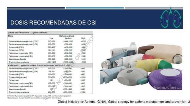 STEP 1 Global Initiative for Asthma (GINA): Global strategy for asthma management and prevention. 20 Efectos en síntomas l...