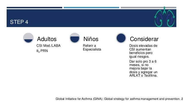 STEP 5 Global Initiative for Asthma (GINA): Global strategy for asthma management and prevention. 20 Únicamente Alergologí...