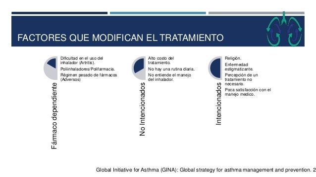 TRATAMIENTO NO FARMACOLÓGICO Global Initiative for Asthma (GINA): Global strategy for asthma management and prevention. 20...