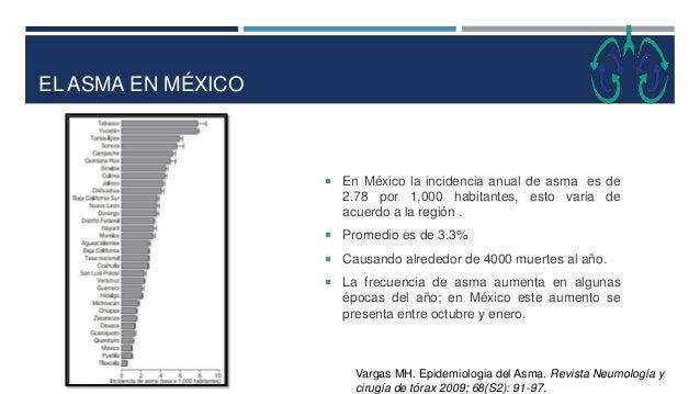 EL ASMA EN MÉXICO  En México la incidencia anual de asma es de 2.78 por 1,000 habitantes, esto varia de acuerdo a la regi...