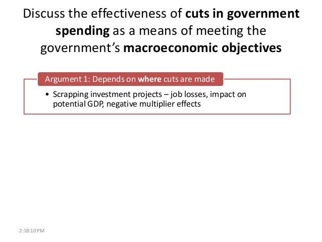 AP® Macroeconomics Study Guide